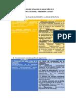 Analisis de Situacion de Salud Año 2015