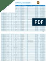 UNMSM Listado Postulantes.pdf