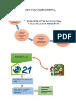 ECOLOGÍA Y EDUCACIÓN AMBIENTAL.docx