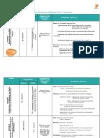 Organizador_Biología Celular_1_2018.pdf