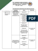 Activity Plan for CPAR