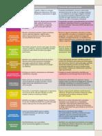 Copia de Aprendizajes Clave pp. 22-23 (1).pdf