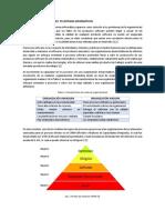Modelo de Madurez Smart Grids