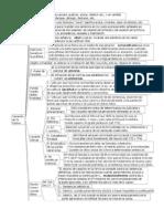 Casación Forma y Fondo.pdf