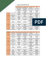 ESCALAS_NOC-1.pdf