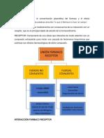FARMACODINAMIA.docx