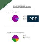 Act 2 Aplicacion de Encuesta y Analisis de Resultados