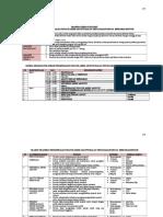 Lampiran 1. Training Need Assesment Edit 6
