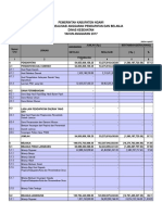 2 Format Laporan Keuangan Dinkes 2017