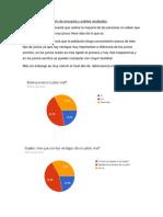 S7 Actividad 2 Aplicacion de Encuesta y Analisis Recabados