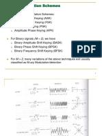 Kuliah 6b Bandpass Modulation