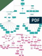 Mapas sobre la investigacion