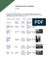Llista de Monuments de Cardedeu