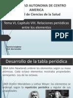 Presentacion 6. Clasificación Periódica de Los Elementos