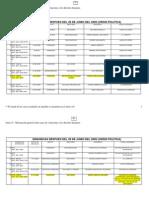 OAS Report Anexo 9 AGSC00258S-4