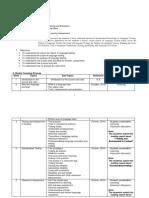 Contoh Silabus untuk Mata Kuliah Language Learning Assessment.docx