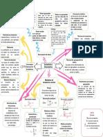 Luis Fernando Zetina Martinez Grupo 21T . UNIDAD 1 estadistica descriptiva.pptx