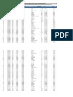 Catalogo de Departamentos Municipios Aldeas Caserios Barrios y Colonias de Honduras (Censo 2001)
