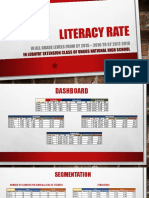 Literacy Rate 2017-2018