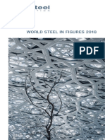 World Steel Production 2018