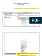 Bibliografie Examen PSIHANALIZA Master Anul II