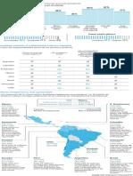 Datos de corrupción en el mundo