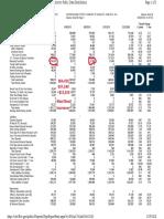 GB&T Balance Sheet $ Quarterly 2010