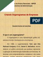 Elaboração de Organogramas