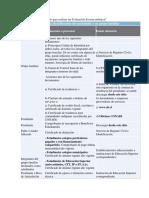 Documentos Evaluacion Socioeconomica 2018