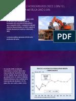 Minería Metálica Cayó 0,54% Mientras Que Sector
