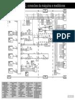 Energia Da ECU, Conexões Da Máquina e Medidores (240-15Z-2)