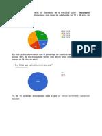 Resultados de Encuesta