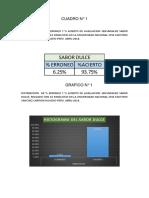 Cuadro y Grafico Sensorial 123123