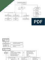 Clasificacion y Caracterisiticas de Audifonos (1)