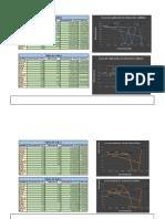 Excel-Análisis Minero Metálico