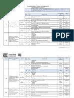 HC Estructura de Datos ASUC00316 2018