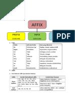Materi Affix Slide