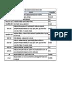 Calendario_ComisionDeterminadosPuestos_2018