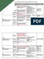 Matriz de Competencias Modificada_quinto