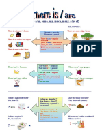 There Isare Food Key Updated 14974