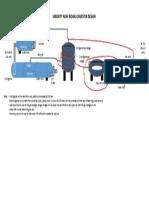 Biogas Digester Design - 1