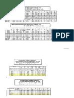 4 Assinissement Liquide - Calcul de Débits d'Assemblage - Caquot