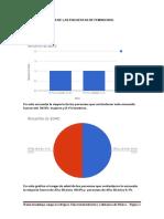 Resultados de Las Encuestas de Feminicidio