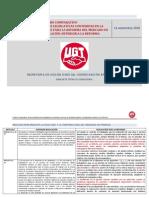 Cuadro Comparativo Proyecto Ley _sept 2010