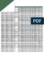 DIRECTORIO_CAAU_03102016.pdf