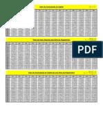 - tabela financeira -.pdf