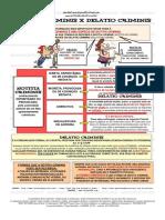 3- Notitia Criminis.pdf