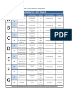 Student_Airspace_table.pdf