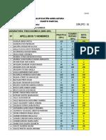 Calificaciones Auxiliatura Fisicoquimica Grupo B