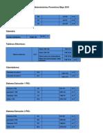 Mantenimientos Preventivos Mayo 2018.docx